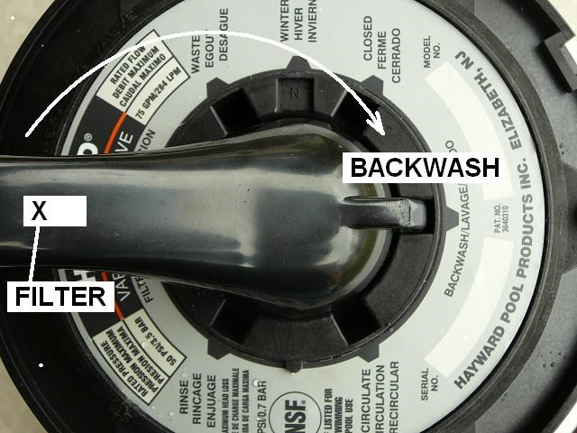 backwashing a pool sand filter