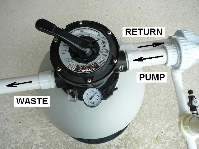 How To Backwash A Sand Filter Pool University