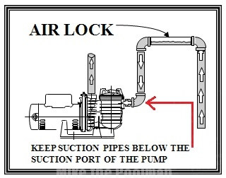 Centrifugal Switch Diagram on centrifugal switch diagram